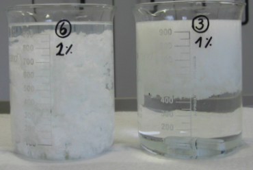 Wastewater treatment - coagulation and flocculation